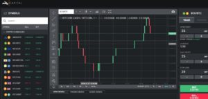 Duxa Capital Trading Platform
