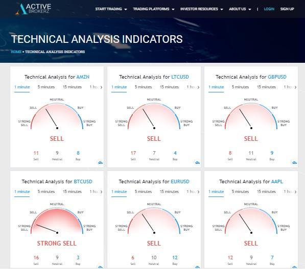activebrokerz.com free trading tools