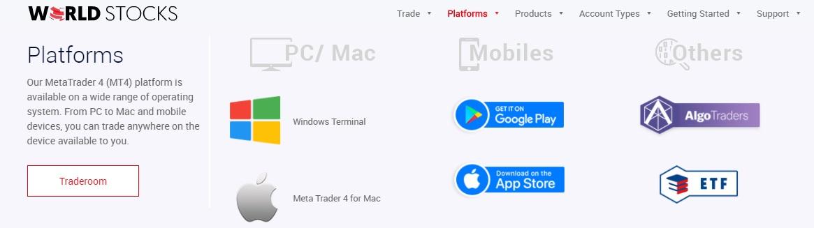 WorldStocks Trading Platforms